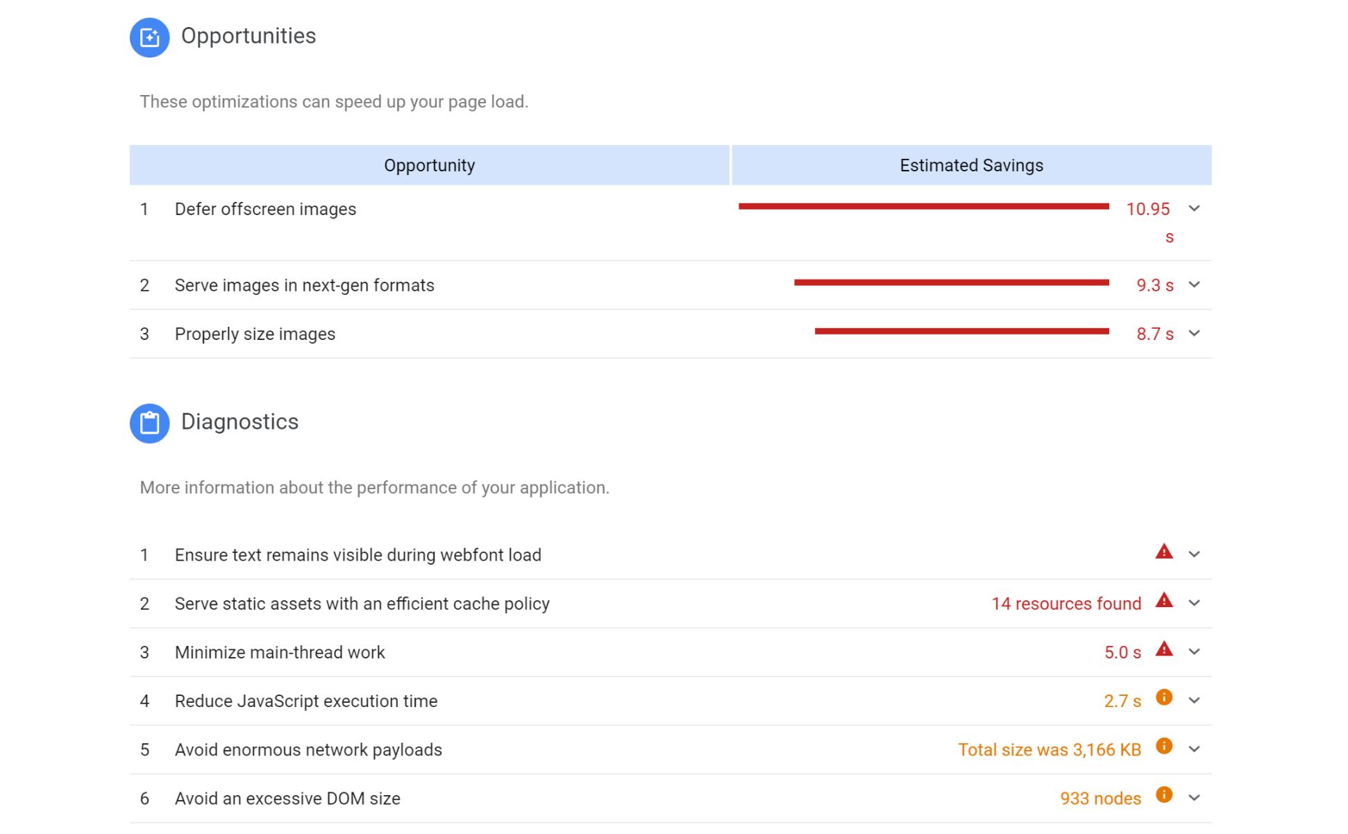 Screen shot of my speed tester analysis