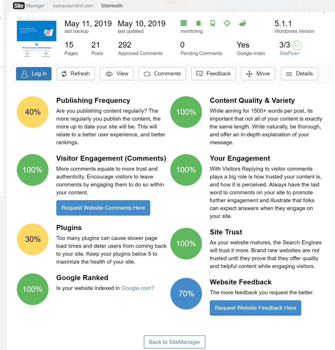 picutre of a sites metrics